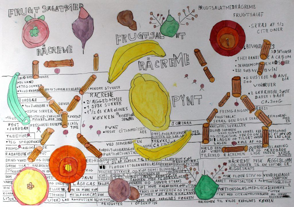 Frugtsalat, akvarel og flydende tusch på papir